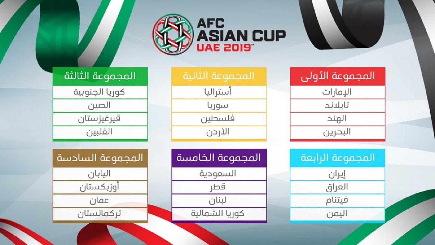 توقيت مباريات اليمن في بطولة امم اسيا جدول المباريات
