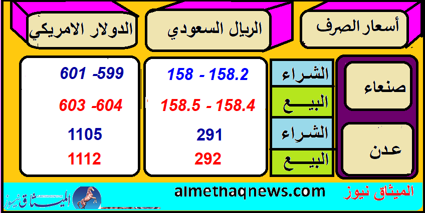 اخر اسعار الصرف للعملات مقابل الريال اليمني